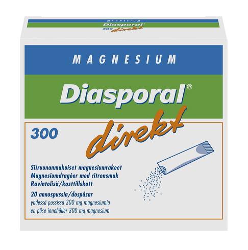 magnesium diasporal direkt 20 annospussia. Black Bedroom Furniture Sets. Home Design Ideas