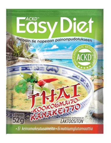 pähkinäallergia ja kookosmaito